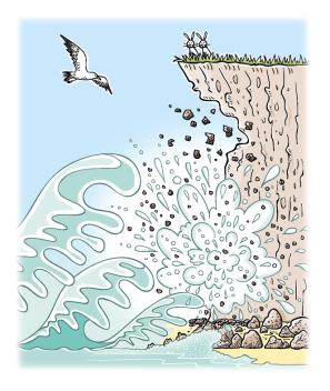 cliff-erosion